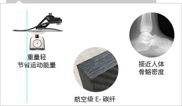 航空级E-碳纤.png